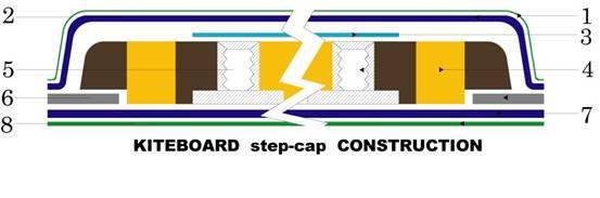 board-technology-c_clip_image002.jpg